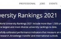 2021年THE世界大学排名发布,牛剑表现依旧抢眼!