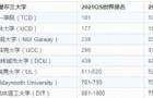 2021QS世界大学排名发布,爱尔兰大学排名整体上升!