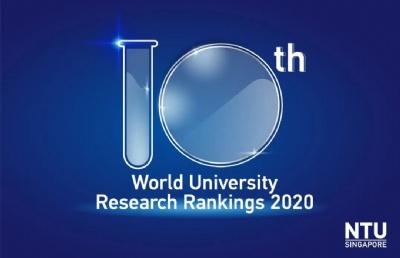 2020世界大学研究排名出炉!NTU、NUS高居亚洲前5!