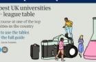 2021年卫报英国大学排名重磅发布!排名结果让人意外!