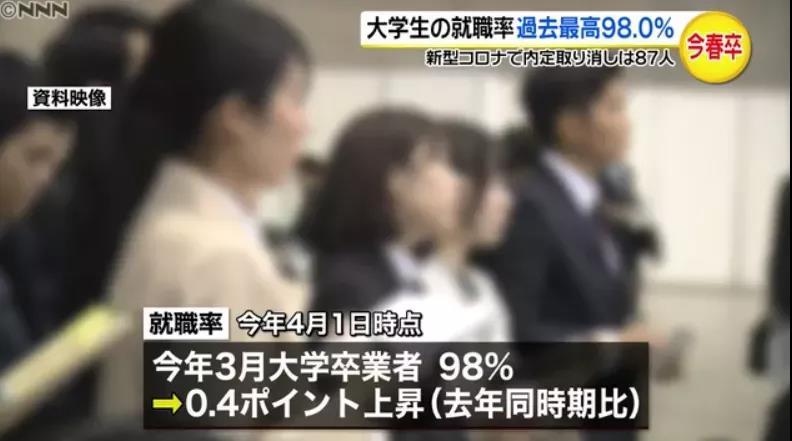 2020年日本大学毕业生就业率排名出炉!哪些大学就业前景好?