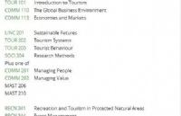 新西兰酒店管理专业怎么样呢?