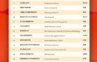 2021QS商科硕士排名发布!米兰理工大学供应链管理硕士世界排名第7!