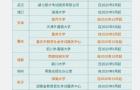 最新!托福/GRE考试10月14日开放报名!