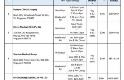 10月1日起,新加坡WP和SP工作准证持有者回中国的手续流程更改