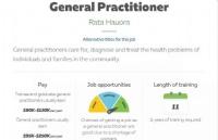 学医必看!如何在新西兰成为一名医生?