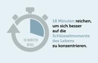 德国流行的18分钟法则,拯救拖延症!