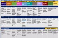 悉尼大学2021年部分专业更改授课形式!面授替代远程网课!