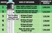 英国新冠疫苗接种时间曝光!英国疫苗最新进展如何?