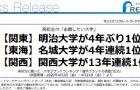 2020年日本高考大学志愿排行榜!最有人气的大学是...