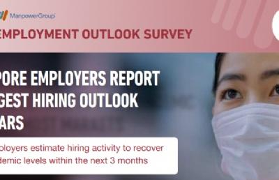 新加坡净就业展望指数在43个国家地区中排名第三