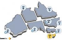 全澳各地经济表现排行,塔州排名第一!想移民塔州,快选这些课程!