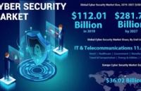 网络安全:未来十年最受欢迎的铁饭碗专业安利给你!
