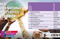 泰晤士高等教育2021年度全球化大学排名出炉,瑞士大学表现不俗!