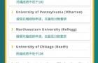 ETS官方发布:全美最佳研究生院托福要求汇总!