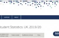 2021美英留学趋势怎么样?HESA最新数据!