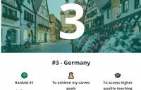 2021全球最佳留学国家排行榜出炉,德国全球第三!