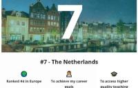 2021全球最佳留学国家排行榜出炉,荷兰全球第七!
