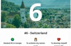 2021全球最佳留学国家排行榜出炉,瑞士全球第六!