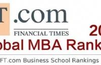 《金融时报》全球MBA排名发布,西班牙三所商学院跻身世界50强!