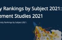 排名 | QS发布2021世界大学学科排名,格勒高商表现稳定!
