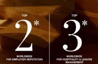 2021年QS排名揭晓丨格里昂跃居全球行业雇主口碑排名第二