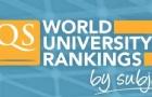2021QS世界大学学科排名发布,西班牙大学的学科排名表现如何?
