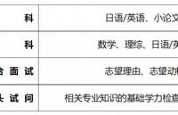 日本留学|本科阶段申请,内容大全!