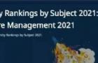Update!!2021年SHMS最新动态汇总