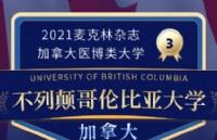 每年录取率不到5%,加拿大UBC大学data science硕士录取来了!