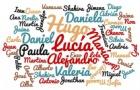 西班牙语名字该如何起?这里面也有小学问!