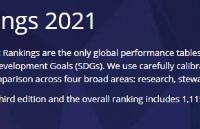 THE泰晤士发布 2021世界高校影响力排名!TUM又拿第一?