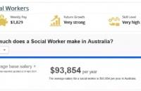 这个专业不仅高薪好就业,还是移民专业列表里钉子户般的存在!