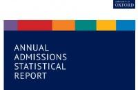 重磅!牛津大学公布《2021年度录取数据报告》!