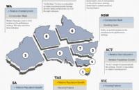 优秀!塔斯马尼亚连续五季度经济表现全澳最佳!