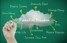HIM金融管理课程丨携手世界500强罗斯柴尔德私人银行
