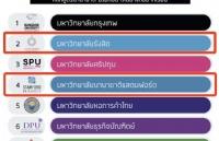 泰国最受欢迎私立大学排行榜出炉!看看有你的学校吗?