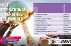 泰晤士2021年度全球化大学排名:澳洲六所大学位列全球TOP50!