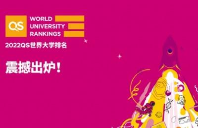 2022QS世界大学排名揭晓!瑞典大学表现亮眼!