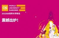 2022QS世界大学排名揭晓!丹麦5所大学跻身TOP400!