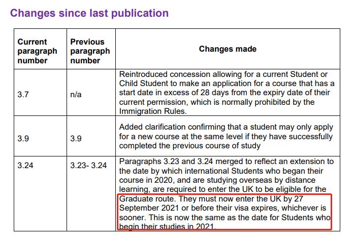 重大利好!英国PSW毕业工作签证申请条件再次放宽!