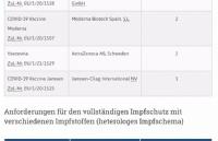 德国对已注射完疫苗的第三国人士的最新入境限制!