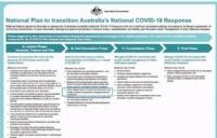 澳洲疫苗接种量创新高,留学生可领政府补贴!