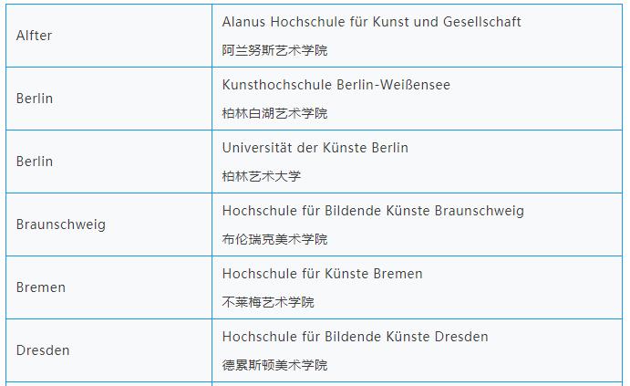 德国留学:德国公立艺术院校盘点!
