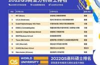 2022年QS全球商科硕士排名欧洲院校解析!这些宝藏专业暗藏巨大潜力!