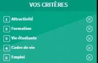 2021-2022法国最佳求学城市发布!这十座城市才是留学的最优解