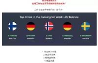 北欧,全球幸福指数排名最高,想移民的同学看这篇!