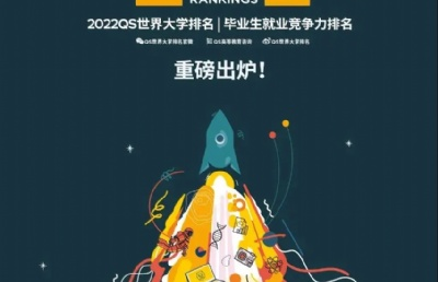 QS发布2022毕业生就业竞争力排名!泰国大学排名如何!