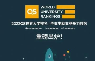 2022年QS毕业生就业竞争力排名发布!