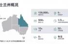 揭秘!为什么昆士兰能成为新兴留学目的地?